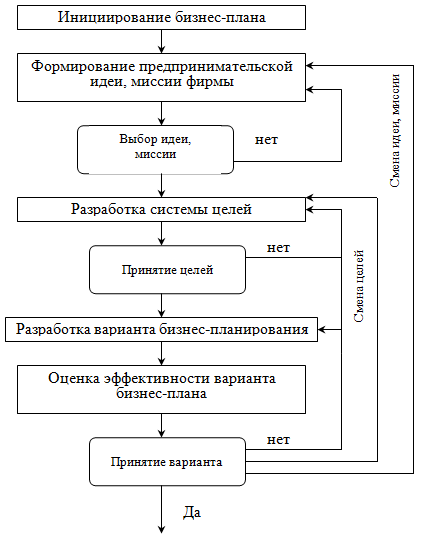Biznes-process5.png