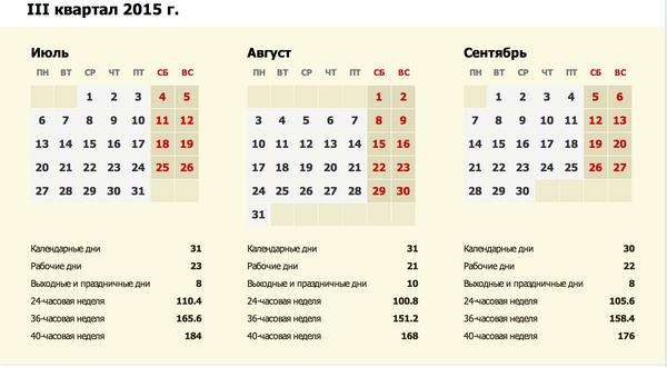 Учебный календарь на 2015-2016 учебный год в доу