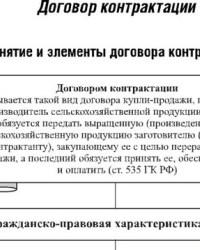 Договор контрактации