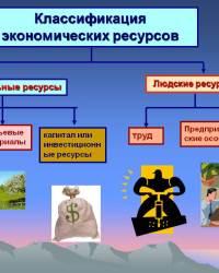 Экономические ресурсы