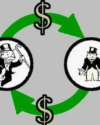Экономический цикл и экономический рост