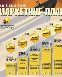 План маркетинга