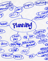 Планирование деятельности фирмы