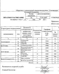 штатное расписание украина образец заполненное