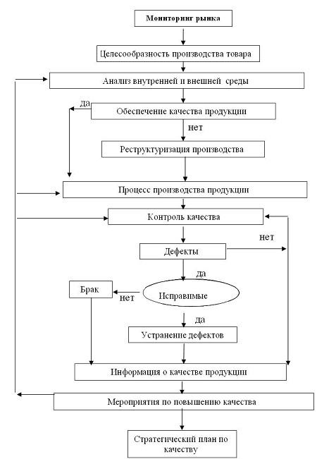 Sistemnyi-podhod1.jpg