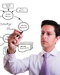Сущность и организация работ по стратегическому планированию на предприятии