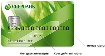 Что такое номер счета банковской карты