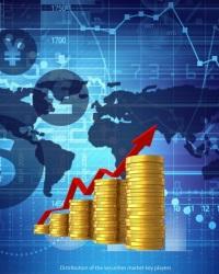 Финансовые рынки в 2020-2021 годах