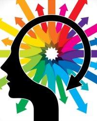 История развития психологии как науки