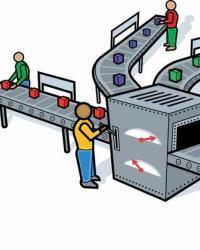 Кооперация и комбинирование производства