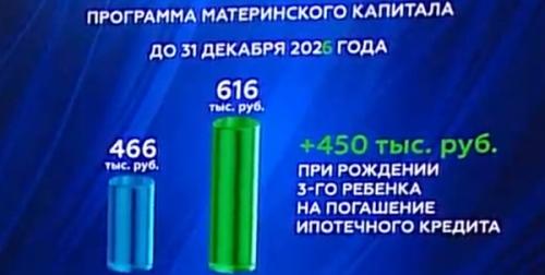 Материнский капитал до 2026 года