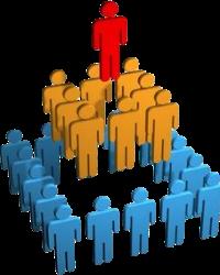 Место социальных технологий в структуре социологии управления