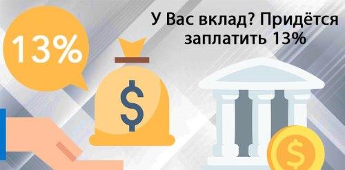 Порядок уплаты НДФЛ на вклады
