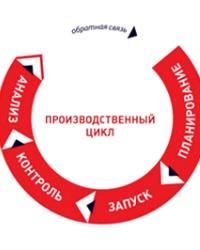 Принципы создания и поддержания системы предложений