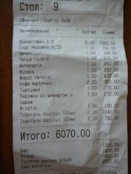 Пути повышения суммы чека в ресторане