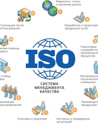 Система качества 2020