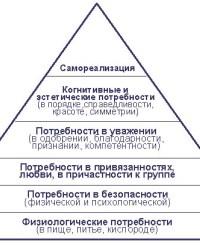 Система личности