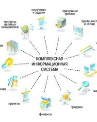 Современные подходы к построению корпоративной информационной системы
