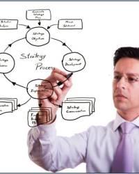 Стратегическое предпринимательство в перспективе