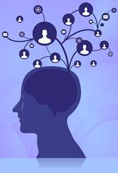Виды психологического знания