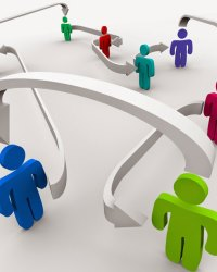 Взаимодействие ИТ и бизнеса на основе itsm
